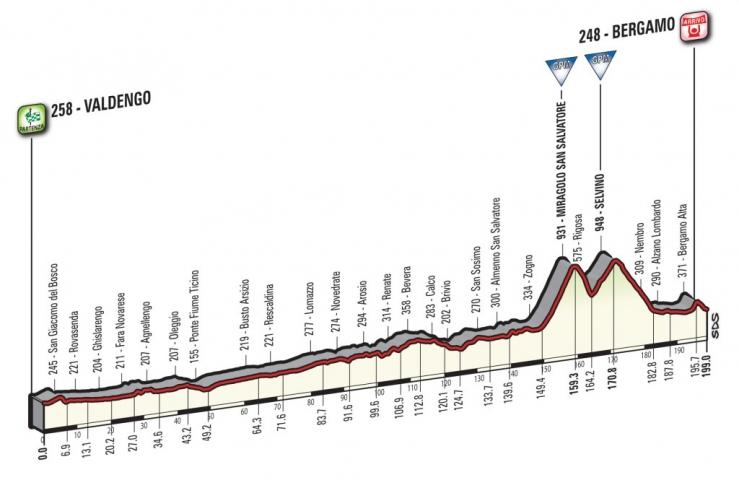 T15 Bergamo alt